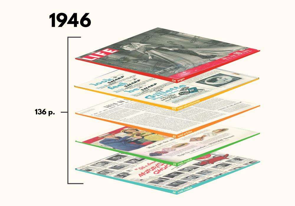 time-magazine-infographic-2