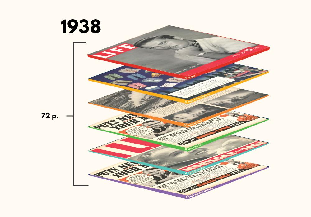 time-magazine-infographic-3